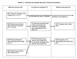 tabela-2_medicao