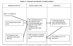 tabela-3_medicao
